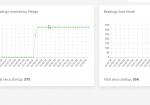 Fledge-demo-2021-09-dashboard